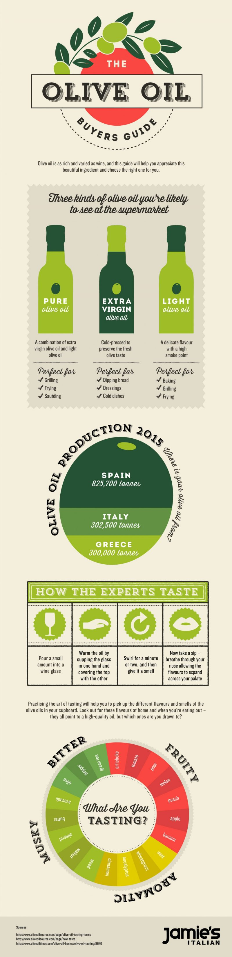 All about Olive Oil with Jamie's Italian